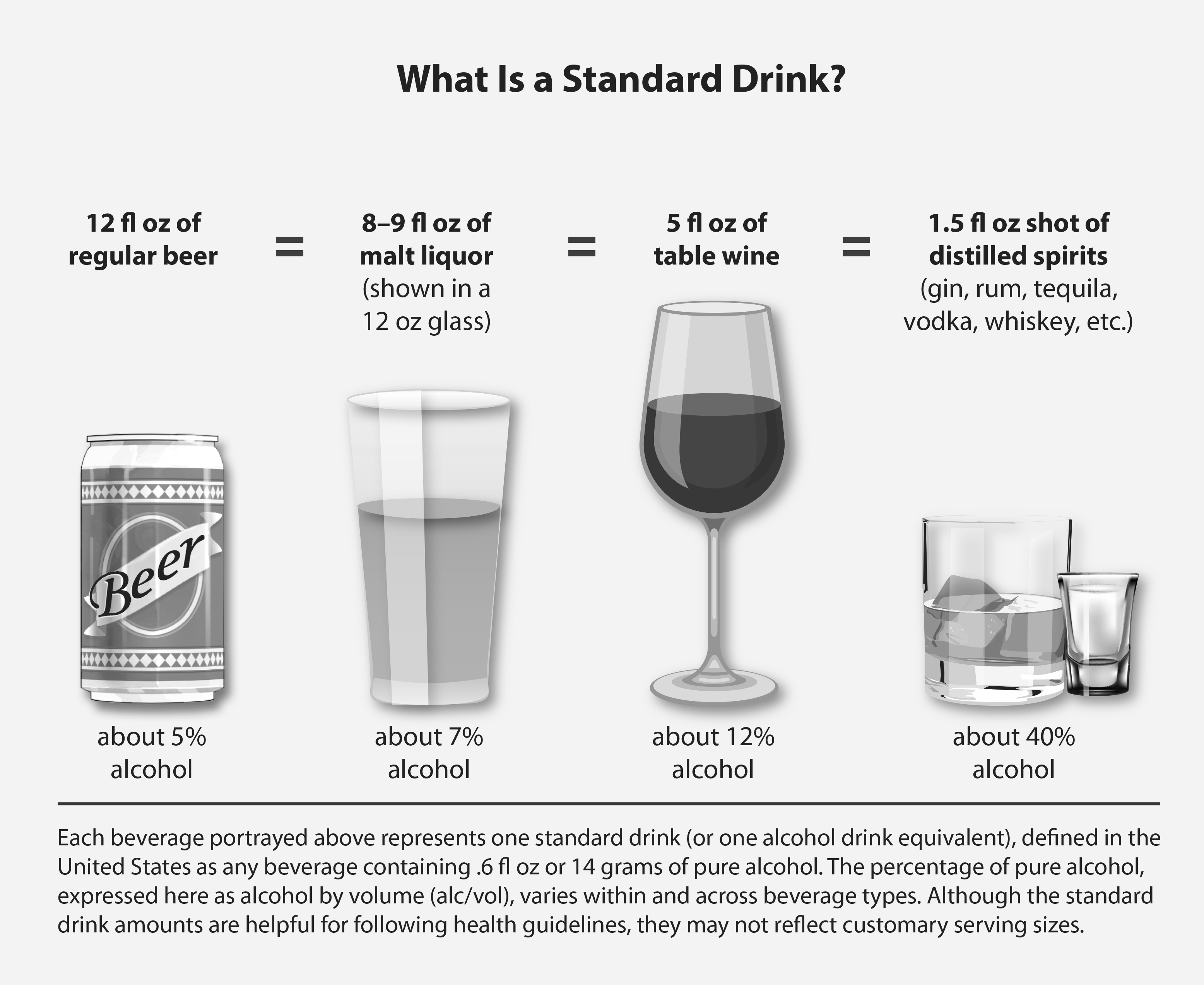What_Is_a_Standard_Drink_grayscale_508_Release_Web